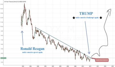 TYX: TRUMP vs Reagan