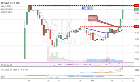 ASIX: Great continuation