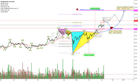 FB: Will $100 be a second chance to re-enter?