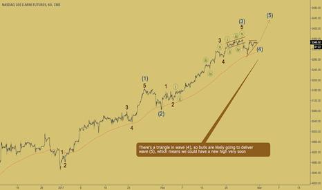NQ1!: NASDAQ - triangle