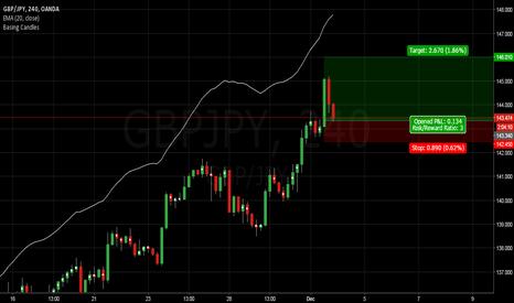 GBPJPY: buy gbp