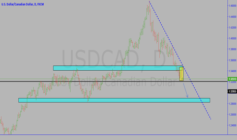 USDCAD: BEOB ON RESISTANCE ZONE, ENTRY ON BREAK OF DAILY CANDLE