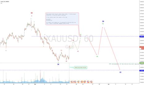 XAUUSD: Gold buyers finally pick it up