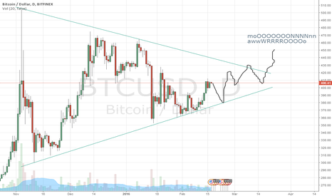 BTCUSD: mOOOon in the Horiscope... (but not now)