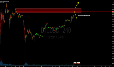 BTCUSD: Bitcoin - end october2016