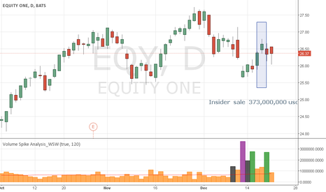 EQY: EQY  insider sale