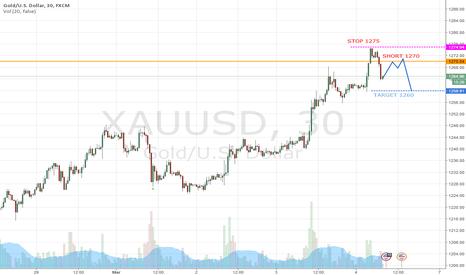 XAUUSD: Short term NFP driven GOLD