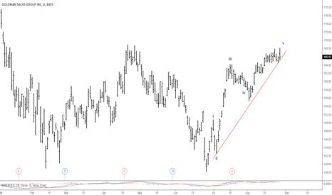 GS: GS (Goldman Sachs) following up
