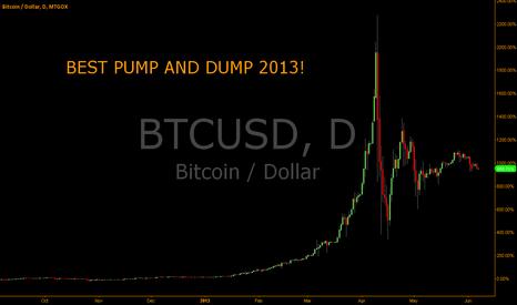 BTCUSD: Best pump and dump 2013!