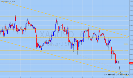 XAGUSD: XAGUSD (Silver) Technical Analysis for May 19, 2016