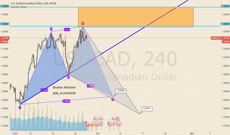 USDCAD: Here we are with USDCAD