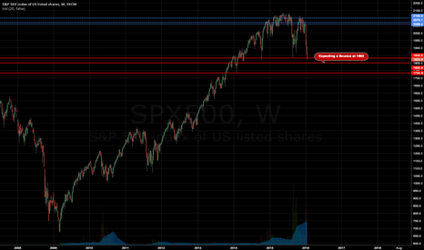 SPX500: S&P Possible bounce