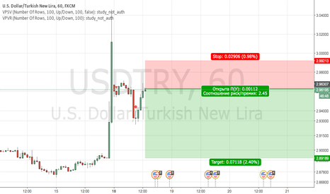 USDTRY: NEW USDTRY Sell