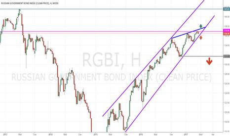 RGBI: RGBI_2017/04/10