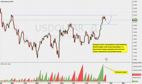 USDOLLAR: индекс доллара