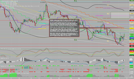 GBPUSD: GU early signs of bullish reversal with TP and EP