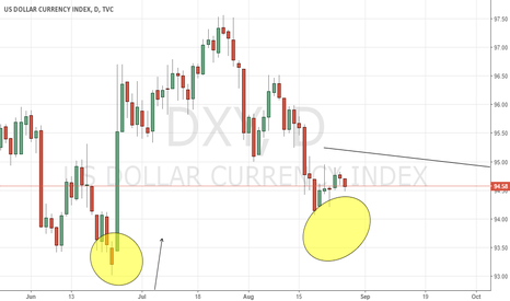 DXY: DXY/ USD: FED LOCKHART, MESTER & BULLARD SPEECH HIGHLIGHTS