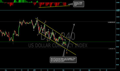 DXY: DXY for NFP!