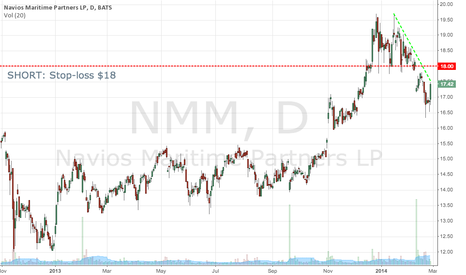 NMM: NMM