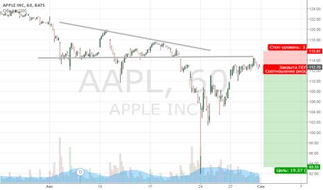 AAPL: Надкушенное яблоко лучше продать (зашортить), иначе пропадет.