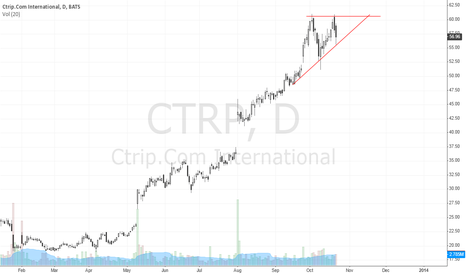 CTRP: CTRP