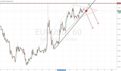 EURUSD: EU update