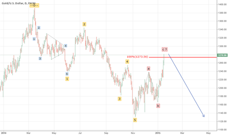 XAUUSD: Gold-1D  Wave Accounting