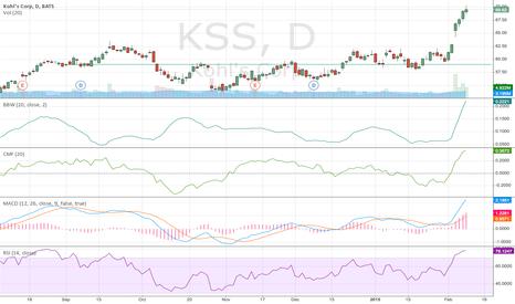 KSS: Short KSS