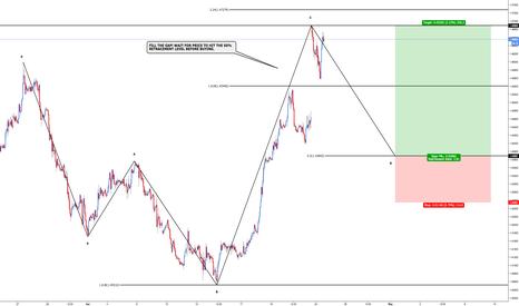EURCAD: EUR/CAD - Bullish 5-0