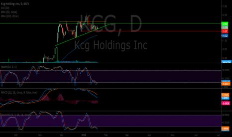 KCG: KCG - Keep it simple...