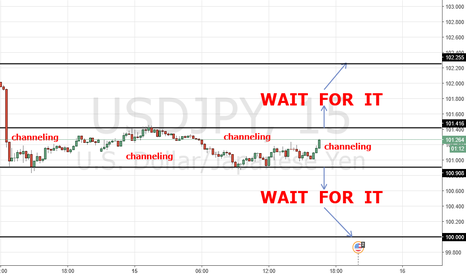 USDJPY: USDJPY WAIT FOR IT!