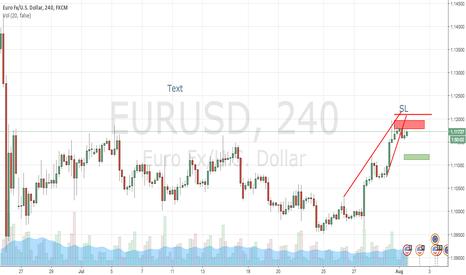 EURUSD: Wedge Top on 4hr chart