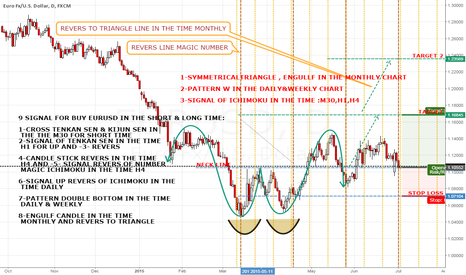 EURUSD: 9 SIGNAL FOR BUY EUR USD IN THE SHORT & LONG TIME