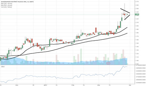 SAUC: $SAUC getting ready to pop higher...$2.75 next target
