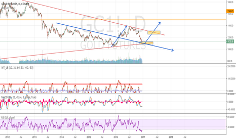 GC1!: gold we arrave at an interesting place to watch