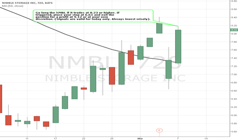NMBL: Simple Trading Techniques – Pullback Candlestick Strategy