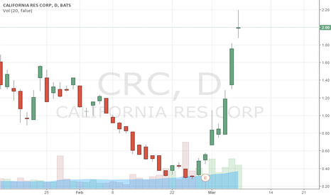 CRC: $CRC