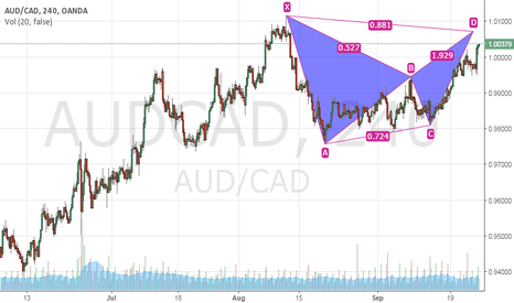 AUDCAD: I think this bearish gartley pattern