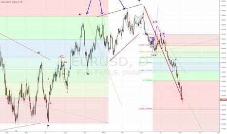 EURUSD: EURUSD. Draghis Last Stand. Part 4. Yipiiiaheh Schweinebacke.
