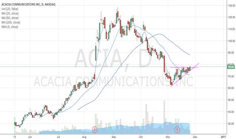 ACIA: ACIA B/O looming