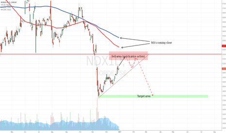 NDX1: Nordex short