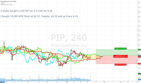 PIP: Bullish Tape in PIP