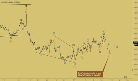 EURUSD: ЕвроДоллар - третья волна