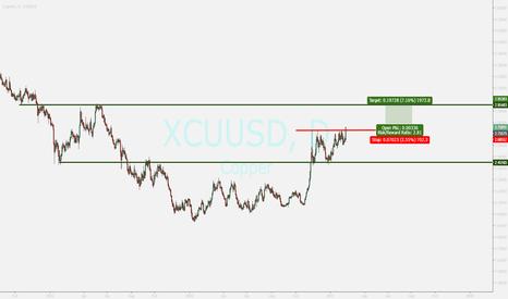 XCUUSD: buy