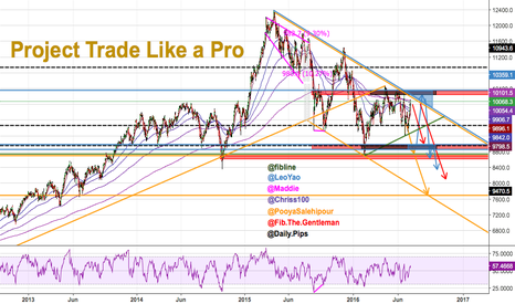 DAX: #4 Project Trade Like A Pro, DAX