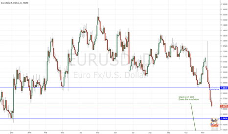 EURUSD: Short $DXY Long EUR 16 NOV