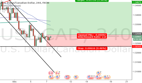 USDCAD: break out long usd/cad