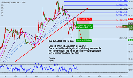 GBPJPY: gbpjpy for short