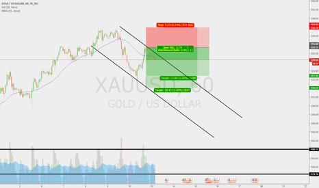XAUUSD: Gold down