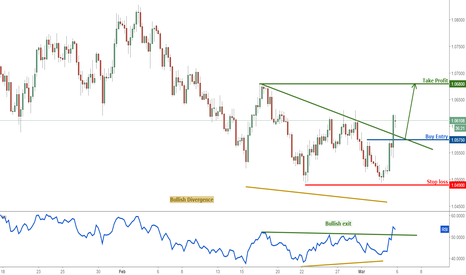 EURUSD: EURUSD Weekly View : Profit target almost reached,remain bullish